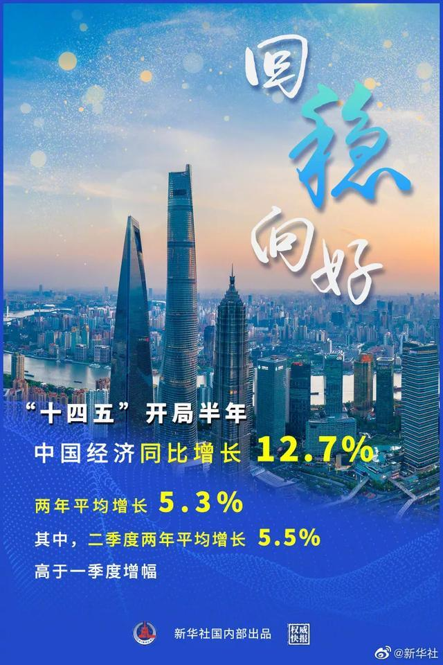 2021年上半年,国内GDP同比增长12.7%!
